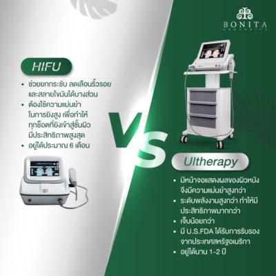 ความต่างระหว่าง HIFU กับสุดยอดนวัตกรรมยกกระชับ Ultherapy